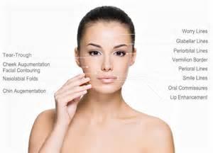 cosmetictourist