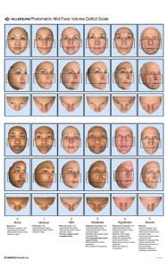 Midface volume scale