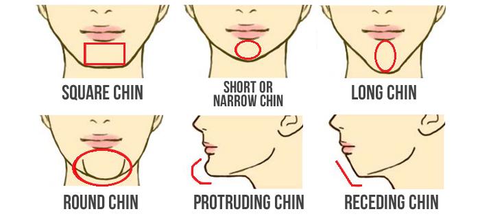 chin_shape